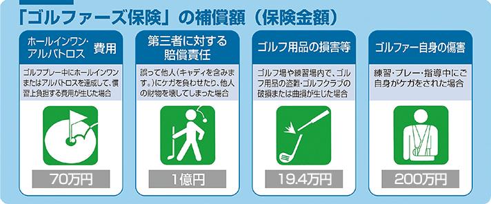 ゴルファーズ保険(団体ゴルファー保険)